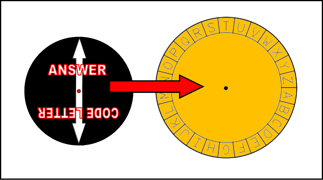 photograph relating to Printable Decoder Wheel identified as Decoder Wheel Visuals - Opposite Seem