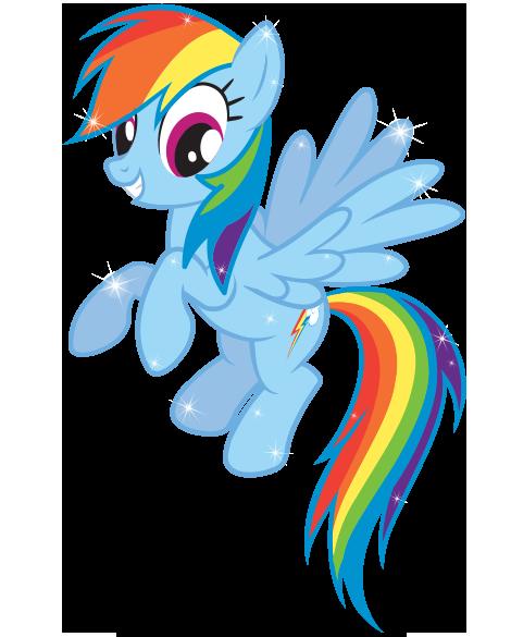 My Little Pony  Bioinformatics RD
